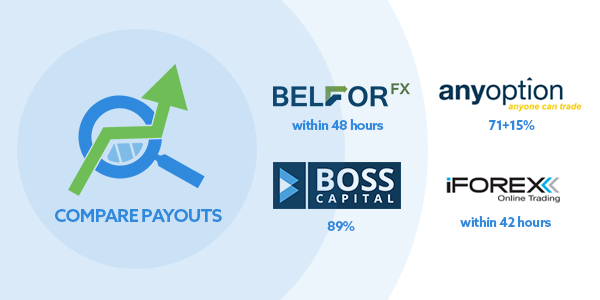 Choosebroker.com compare payouts