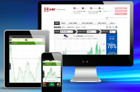 HY Options trading platforms