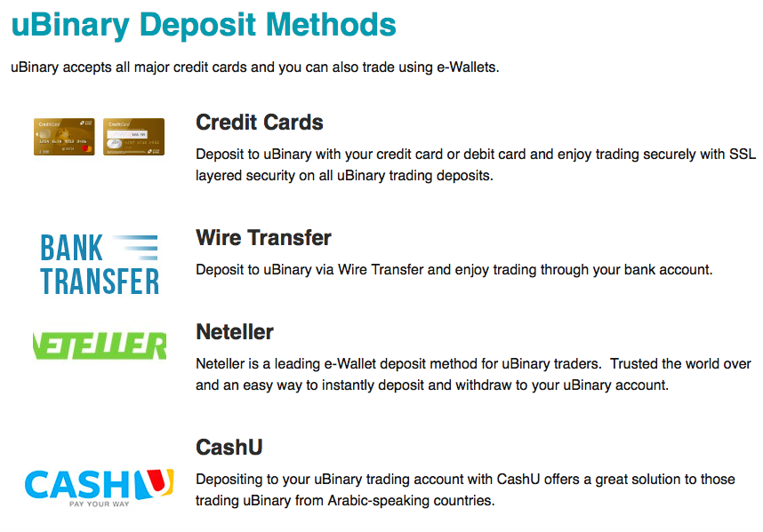 uBinary deposit methods