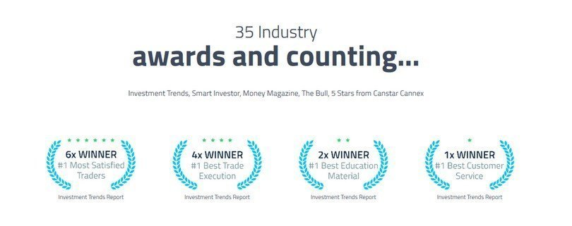 fp-markets-review-awards