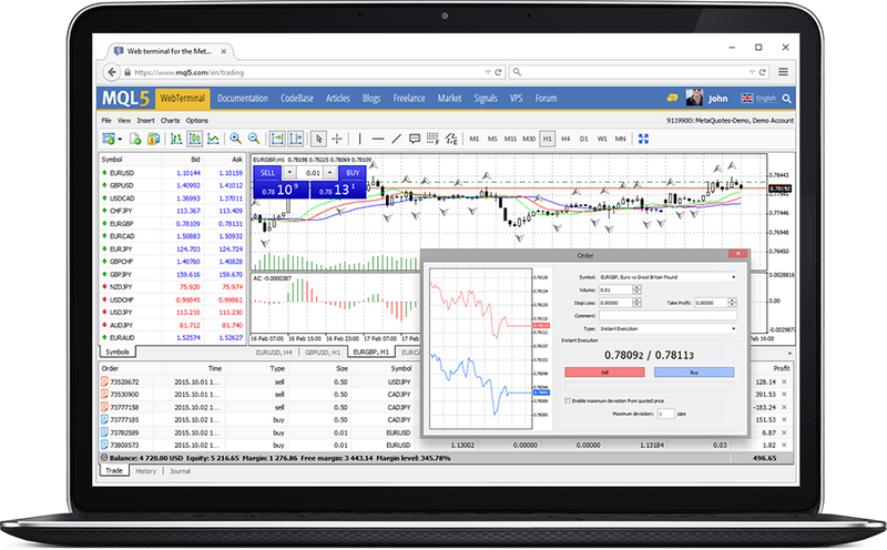 fbs-review-metatrader5