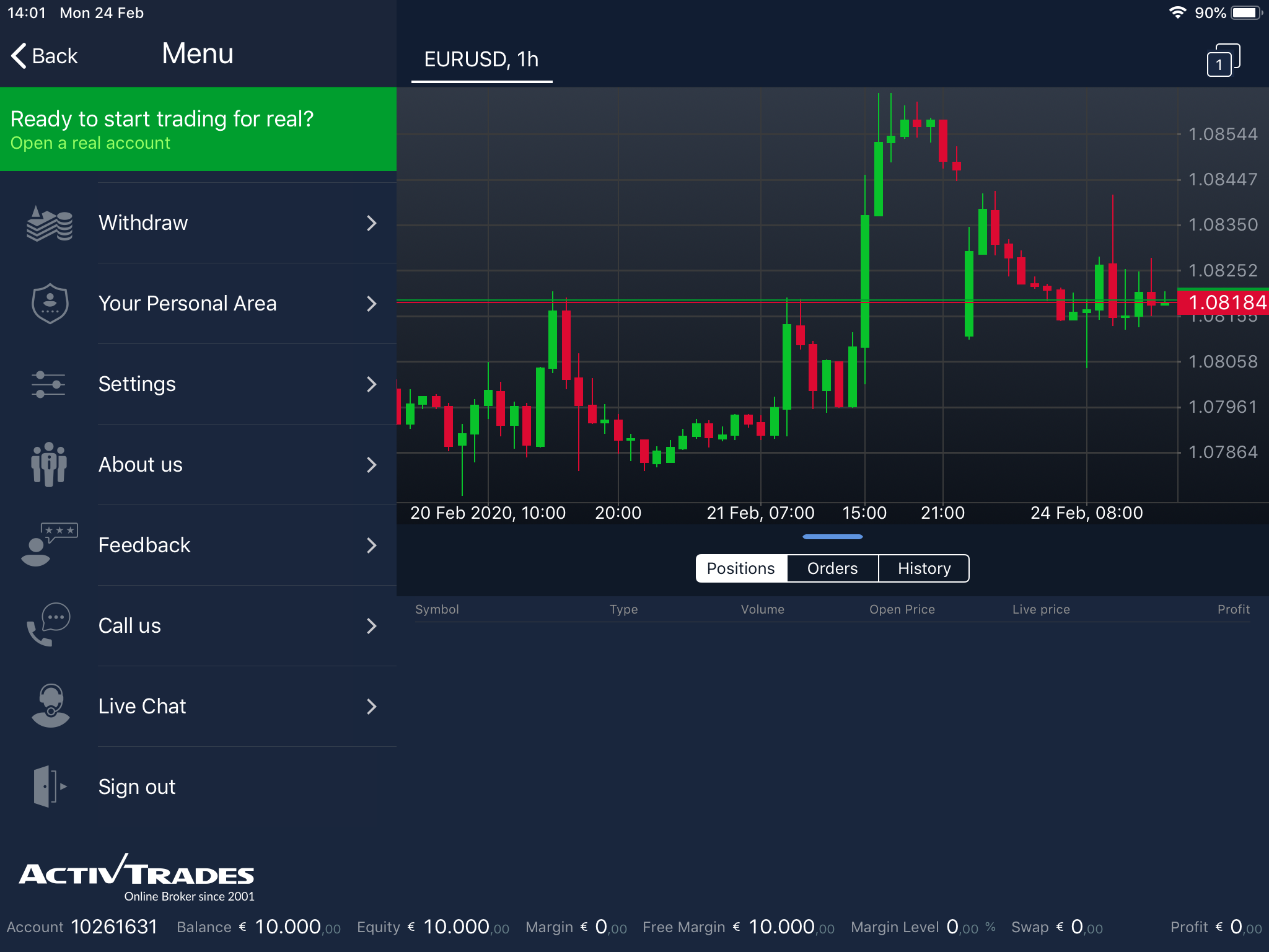 activtrades tablet and smartphone trading