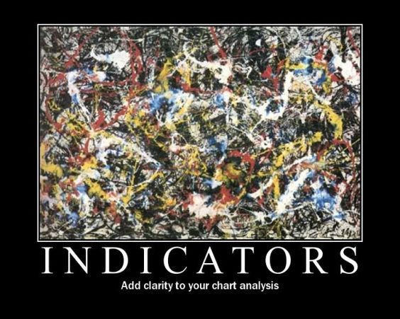 indicators-why-not-to-use-them